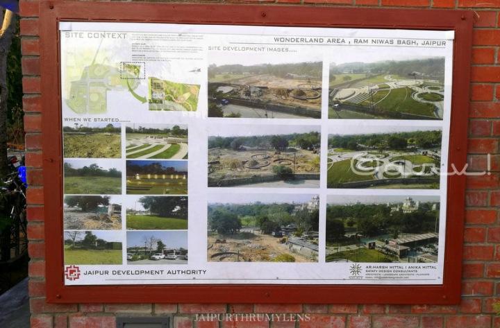 masala-chowk-jaipur-ramniwas-garden-history