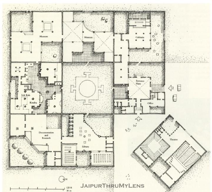 jawahar-kala-kendra-jaipur-layout-map-navgrah-nine-planets