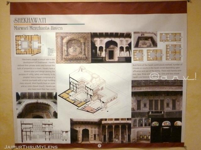 shekhawati-haveli-restoration-ngo-rajasthan